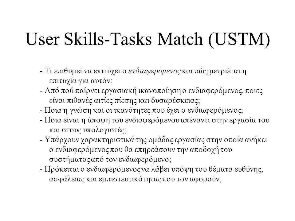 User Skills-Tasks Match (USTM) - Τι επιθυμεί να επιτύχει ο ενδιαφερόμενος και πώς μετριέται η επιτυχία για αυτόν; - Από πού παίρνει εργασιακή ικανοποίηση ο ενδιαφερόμενος, ποιες είναι πιθανές αιτίες πίεσης και δυσαρέσκειας; - Ποια η γνώση και οι ικανότητες που έχει ο ενδιαφερόμενος; - Ποια είναι η άποψη του ενδιαφερόμενου απέναντι στην εργασία του και στους υπολογιστές; - Υπάρχουν χαρακτηριστικά της ομάδας εργασίας στην οποία ανήκει ο ενδιαφερόμενος που θα επηρεάσουν την αποδοχή του συστήματος από τον ενδιαφερόμενο; - Πρόκειται ο ενδιαφερόμενος να λάβει υπόψη του θέματα ευθύνης, ασφάλειας και εμπιστευτικότητας που τον αφορούν;