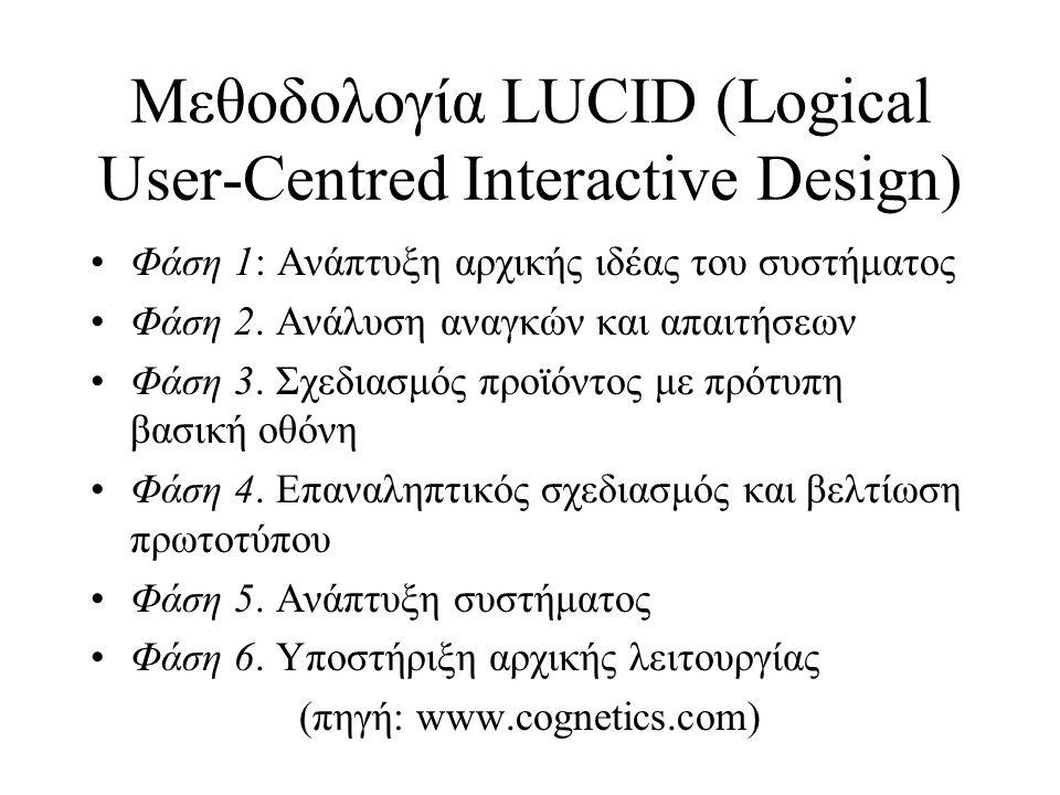 Φάση 1: Ανάπτυξη αρχικής ιδέας Δημιουργία αρχικής ιδέας προϊόντος Ορισμός επιχειρησιακού στόχου Δημιουργία ομάδας σχεδιασμού ευχρηστίας Προσδιορισμός τυπικών χρηστών Προσδιορισμός τεχνικών και περιβαλλοντικών παραμέτρων Ορισμός πλάνου, προσωπικού, χρονοπρογράμματος, προϋπολογισμού έργου