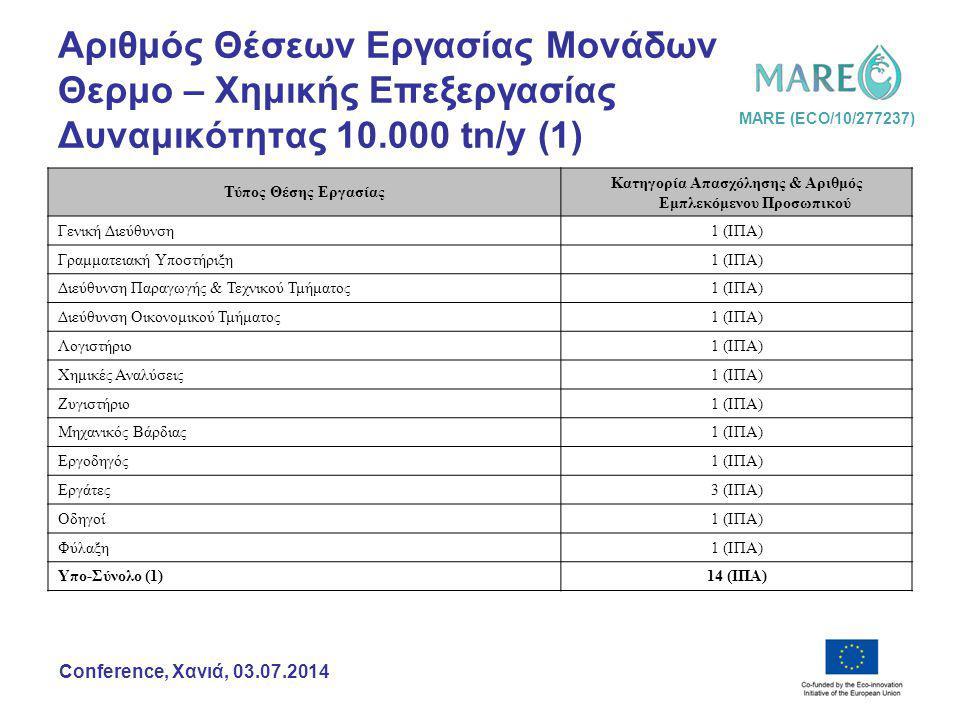 MARE (ECO/10/277237) Conference, Χανιά, 03.07.2014 Αριθμός Θέσεων Εργασίας Μονάδων Θερμο – Χημικής Επεξεργασίας Δυναμικότητας 10.000 tn/y (1) Τύπος Θέ