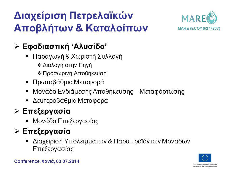 MARE (ECO/10/277237) Conference, Χανιά, 03.07.2014 Διαχείριση Πετρελαϊκών Αποβλήτων & Καταλοίπων  Εφοδιαστική 'Αλυσίδα'  Παραγωγή & Χωριστή Συλλογή  Διαλογή στην Πηγή  Προσωρινή Αποθήκευση  Πρωτοβάθμια Μεταφορά  Μονάδα Ενδιάμεσης Αποθήκευσης – Μεταφόρτωσης  Δευτεροβάθμια Μεταφορά  Επεξεργασία  Μονάδα Επεξεργασίας  Επεξεργασία  Διαχείριση Υπολειμμάτων & Παραπροϊόντων Μονάδων Επεξεργασίας