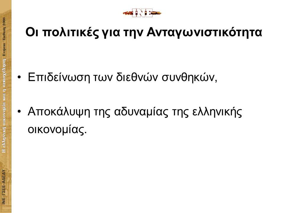 Επιδείνωση των διεθνών συνθηκών, Αποκάλυψη της αδυναμίας της ελληνικής οικονομίας.