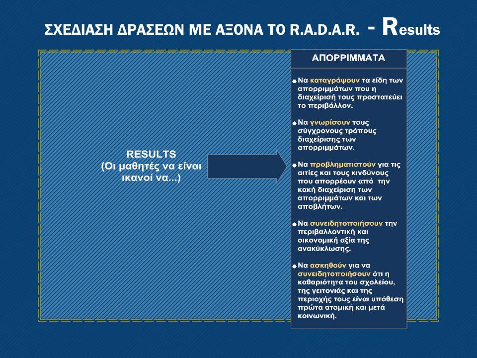 ΣΧΕΔΙΑΣΗ ΔΡΑΣΕΩΝ ΜΕ ΑΞΟΝΑ ΤΟ R.A.D.A.R. - R esults