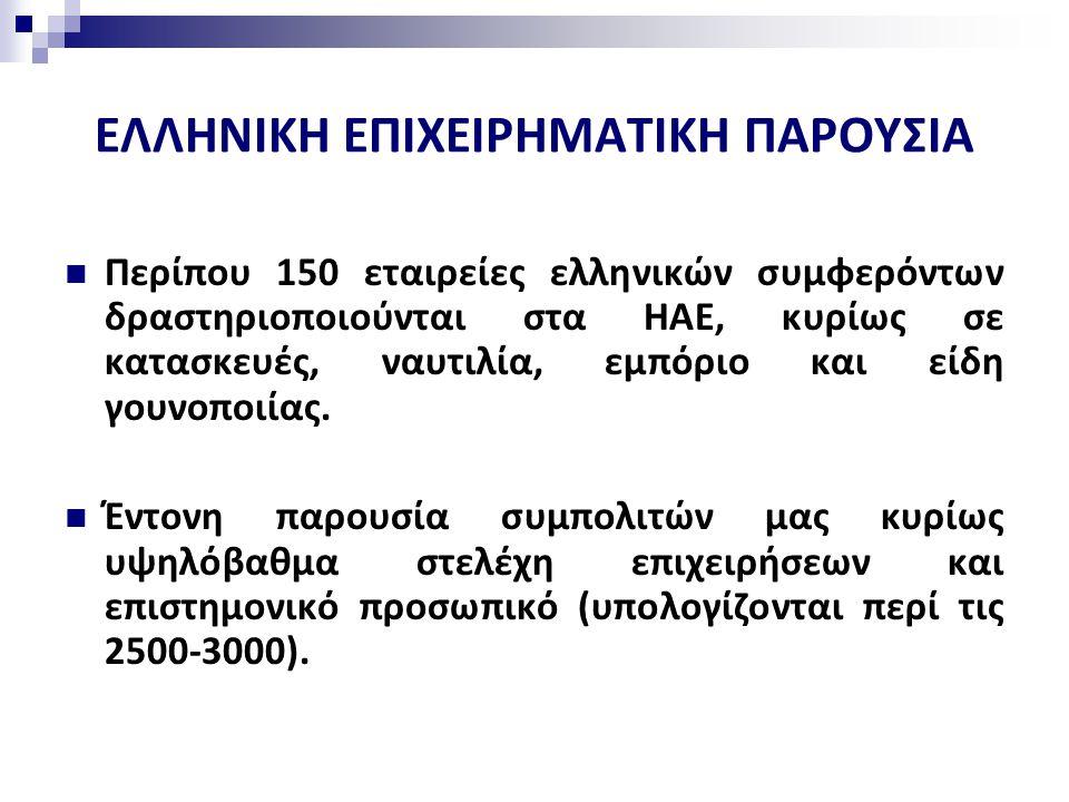 ΕΛΛΗΝΙΚΗ ΕΠΙΧΕΙΡΗΜΑΤΙΚΗ ΠΑΡΟΥΣΙΑ Περίπου 150 εταιρείες ελληνικών συμφερόντων δραστηριοποιούνται στα ΗΑΕ, κυρίως σε κατασκευές, ναυτιλία, εμπόριο και είδη γουνοποιίας.