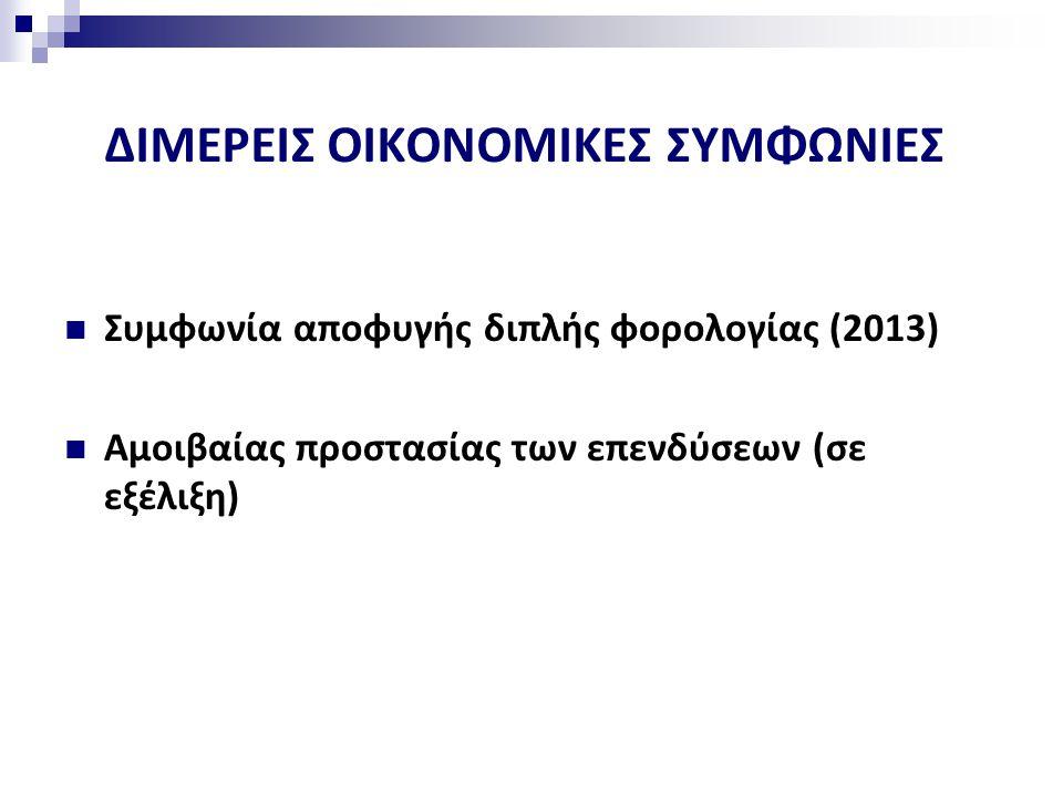ΔΙΜΕΡΕΙΣ ΟΙΚΟΝΟΜΙΚΕΣ ΣΥΜΦΩΝΙΕΣ Συμφωνία αποφυγής διπλής φορολογίας (2013) Αμοιβαίας προστασίας των επενδύσεων (σε εξέλιξη)