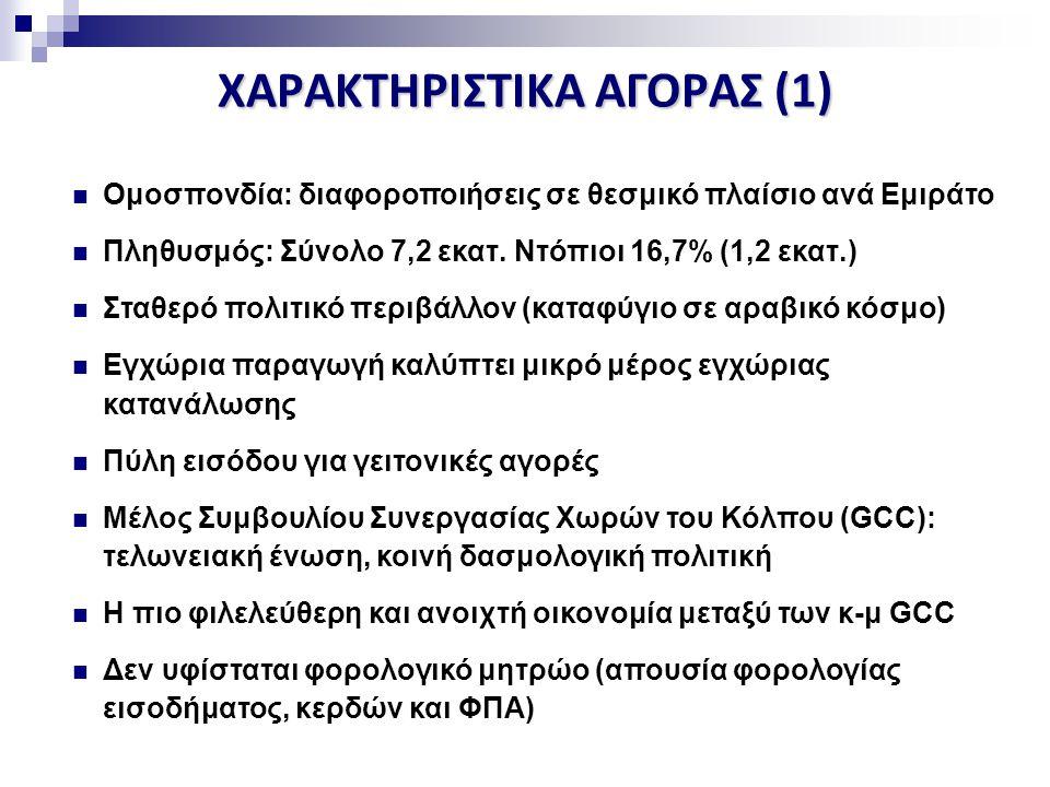 ΧΑΡΑΚΤΗΡΙΣΤΙΚΑ ΑΓΟΡΑΣ (1) Ομοσπονδία: διαφοροποιήσεις σε θεσμικό πλαίσιο ανά Εμιράτο Πληθυσμός: Σύνολο 7,2 εκατ.