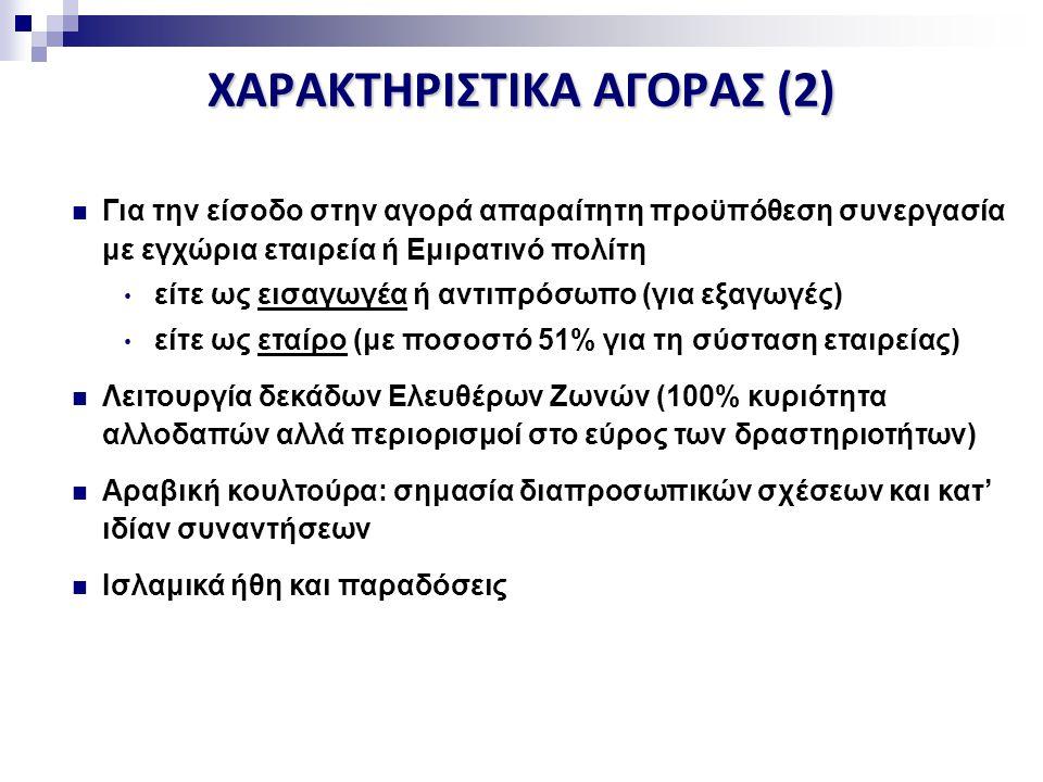 ΧΑΡΑΚΤΗΡΙΣΤΙΚΑ ΑΓΟΡΑΣ (2) Για την είσοδο στην αγορά απαραίτητη προϋπόθεση συνεργασία με εγχώρια εταιρεία ή Εμιρατινό πολίτη είτε ως εισαγωγέα ή αντιπρόσωπο (για εξαγωγές) είτε ως εταίρο (με ποσοστό 51% για τη σύσταση εταιρείας) Λειτουργία δεκάδων Ελευθέρων Ζωνών (100% κυριότητα αλλοδαπών αλλά περιορισμοί στο εύρος των δραστηριοτήτων) Αραβική κουλτούρα: σημασία διαπροσωπικών σχέσεων και κατ' ιδίαν συναντήσεων Ισλαμικά ήθη και παραδόσεις