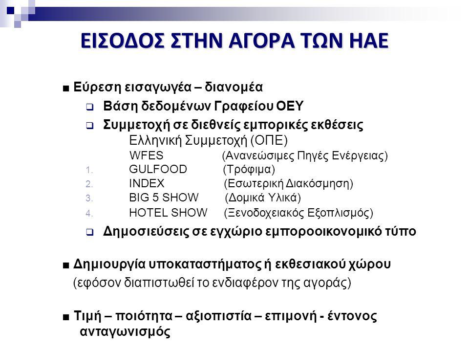 ■ Εύρεση εισαγωγέα – διανομέα  Βάση δεδομένων Γραφείου ΟΕΥ  Συμμετοχή σε διεθνείς εμπορικές εκθέσεις Ελληνική Συμμετοχή (ΟΠΕ) WFES (Ανανεώσιμες Πηγές Ενέργειας) 1.