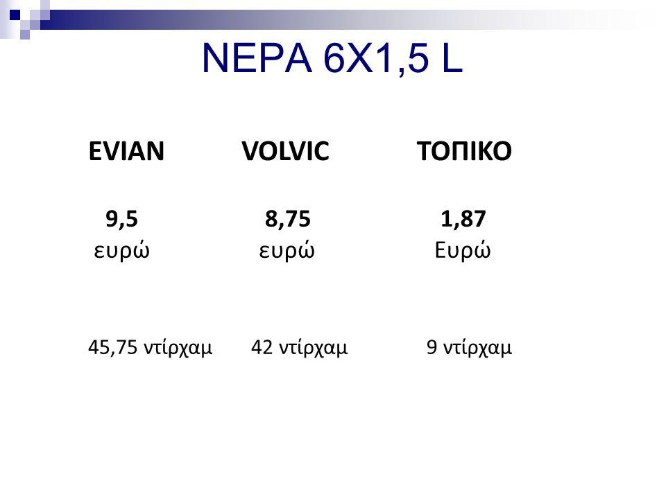 EVIANVOLVICΤΟΠΙΚΟ 9,5 ευρώ 8,75 ευρώ 1,87 Ευρώ 45,75 ντίρχαμ 42 ντίρχαμ 9 ντίρχαμ ΝΕΡΑ 6Χ1,5 L