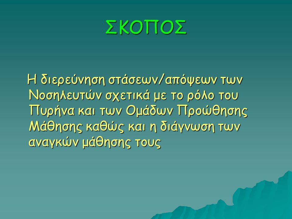 ΜΕΘΟΔΟΣ / ΥΛΙΚΟ  Η έρευνα πραγματοποιήθηκε από τους Διαχειριστές μάθησης των Νοσηλευτικών Υπηρεσιών, σε 7 Δημόσια Νοσοκομεία της Κύπρου με πληθυσμό 1773 Νοσηλευτές όλων των βαθμίδων, με ποσοστό ανταπόκρισης 60,2 %, οι οποίοι εργάζονται στα ακόλουθα Νοσοκομεία: Γενικό Νοσοκομείο Λεμεσού ΝΑΜ ΙΙΙ Λευκωσίας Γενικό Νοσοκομείο Λάρνακας Γενικό Νοσοκομείο Πάφου Γενικό Νοσοκομείο Αμμοχώστου Πόλη Χρυσοχούς Υπηρεσίες Ψυχικής Υγείας