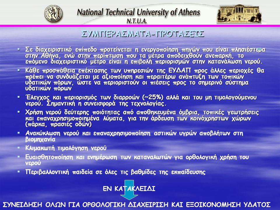 ΣΥΜΠΕΡΑΣΜΑΤΑ-ΠΡΟΤΑΣΕΙΣ  Σε διαχειριστικό επίπεδο προτείνεται η ενεργοποίηση πηγών που είναι πλησιέστερα στην Αθήνα, ενώ στην περίπτωση που τα μέτρα αποδειχθούν ανεπαρκή, το επόμενο διαχειριστικό μέτρο είναι η επιβολή περιορισμών στην κατανάλωση νερού.