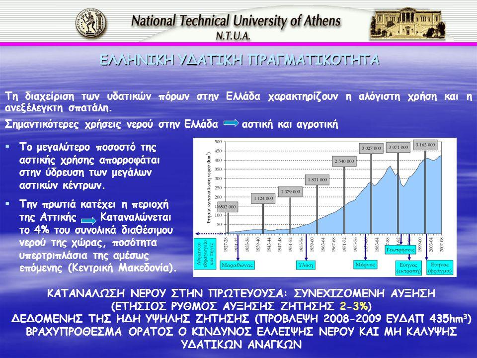 ΕΛΛΗΝΙΚΗ ΥΔΑΤΙΚΗ ΠΡΑΓΜΑΤΙΚΟΤΗΤΑ Τη διαχείριση των υδατικών πόρων στην Ελλάδα χαρακτηρίζουν η αλόγιστη χρήση και η ανεξέλεγκτη σπατάλη.