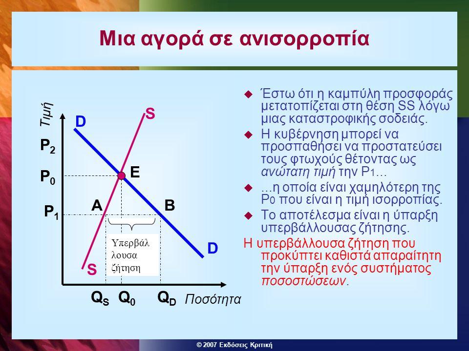 © 2007 Εκδόσεις Κριτική Μια αγορά σε ανισορροπία  Έστω ότι η καμπύλη προσφοράς μετατοπίζεται στη θέση SS λόγω μιας καταστροφικής σοδειάς.  Η κυβέρνη