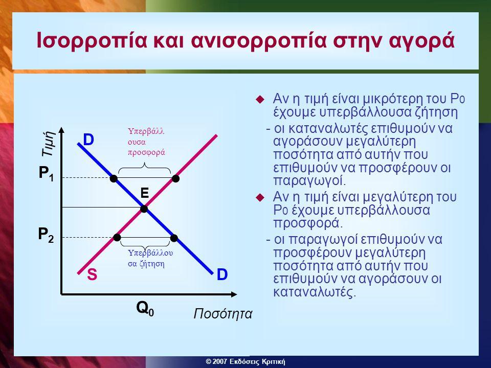 © 2007 Εκδόσεις Κριτική Ισορροπία και ανισορροπία στην αγορά  Αν η τιμή είναι μικρότερη του P 0 έχουμε υπερβάλλουσα ζήτηση - οι καταναλωτές επιθυμούν
