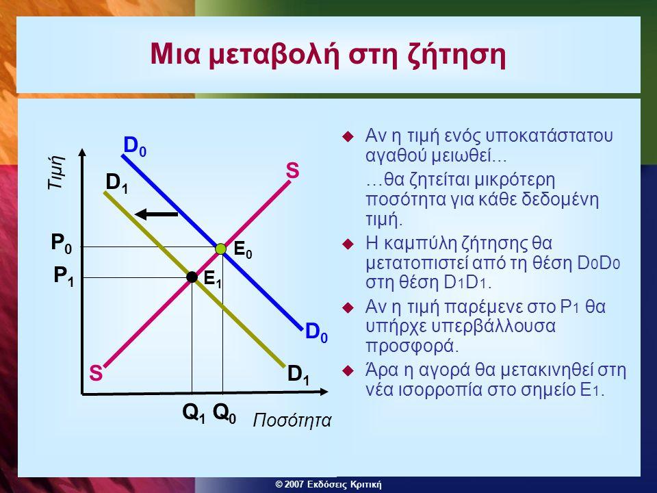 © 2007 Εκδόσεις Κριτική Μια μεταβολή στη ζήτηση  Αν η τιμή ενός υποκατάστατου αγαθού μειωθεί... …θα ζητείται μικρότερη ποσότητα για κάθε δεδομένη τιμ