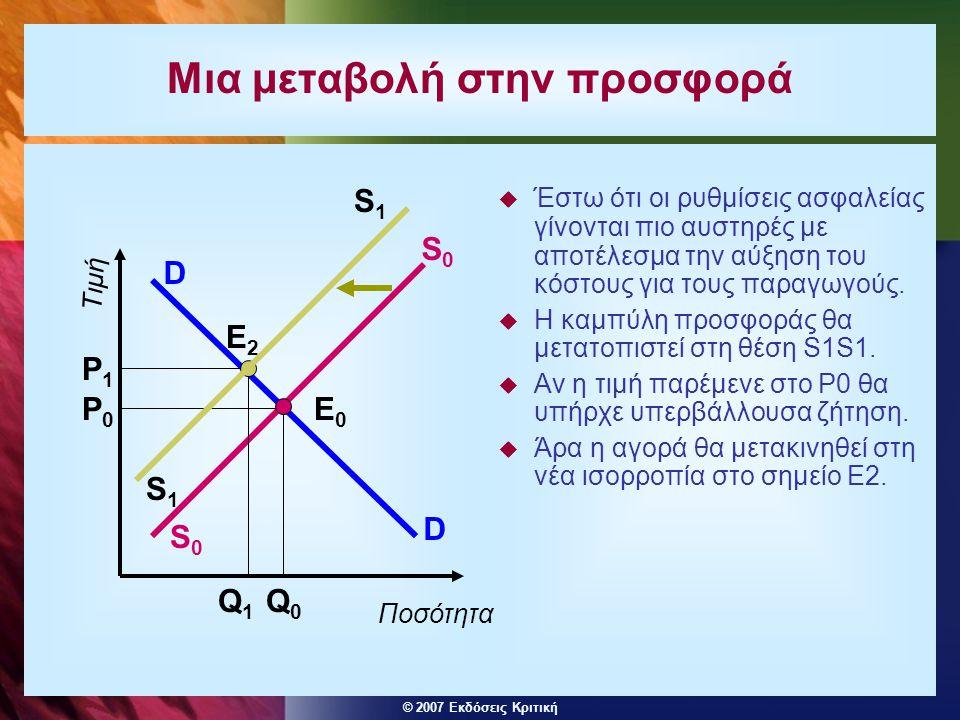 © 2007 Εκδόσεις Κριτική Δύο τρόποι αύξησης της ζήτησης (1)  (1) Κίνηση κατά μήκος της καμπύλης ζήτησης από το Α στο Β.