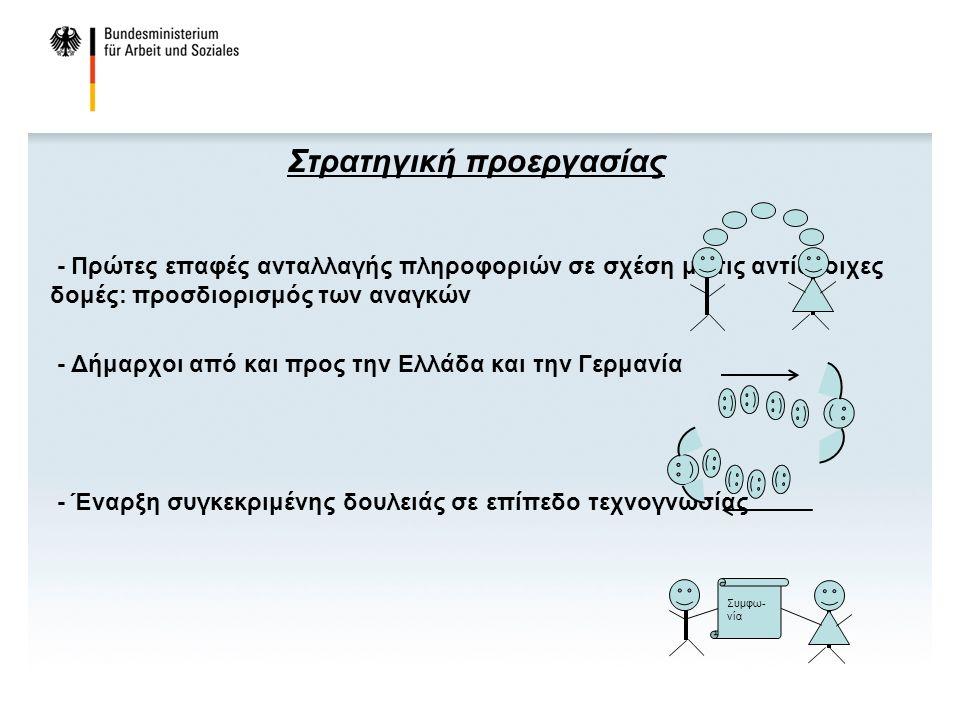 Στρατηγική προεργασίας - Πρώτες επαφές ανταλλαγής πληροφοριών σε σχέση με τις αντίστοιχες δομές: προσδιορισμός των αναγκών - Δήμαρχοι από και προς την Ελλάδα και την Γερμανία - Έναρξη συγκεκριμένης δουλειάς σε επίπεδο τεχνογνωσίας Συμφω- νία