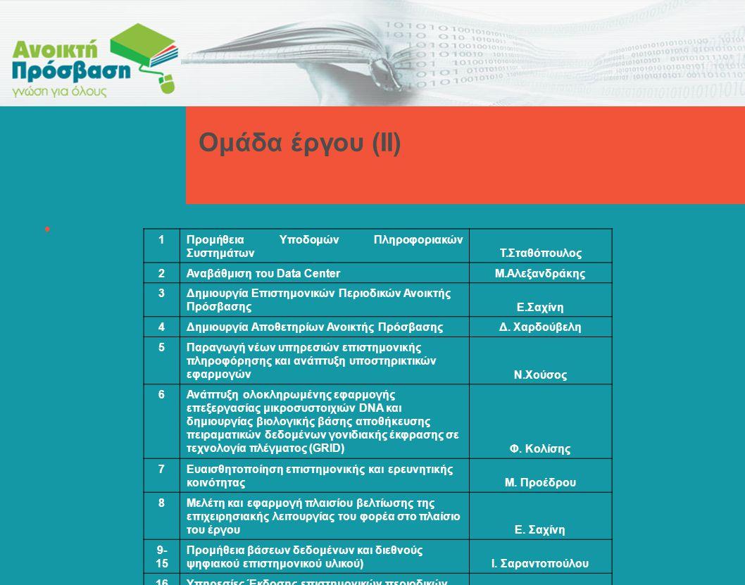 Ομάδα έργου (ΙΙ) 1 Προμήθεια Υποδομών Πληροφοριακών Συστημάτων Τ.Σταθόπουλος 2 Αναβάθμιση του Data Center Μ.Αλεξανδράκης 3 Δημιουργία Επιστημονικών Πε