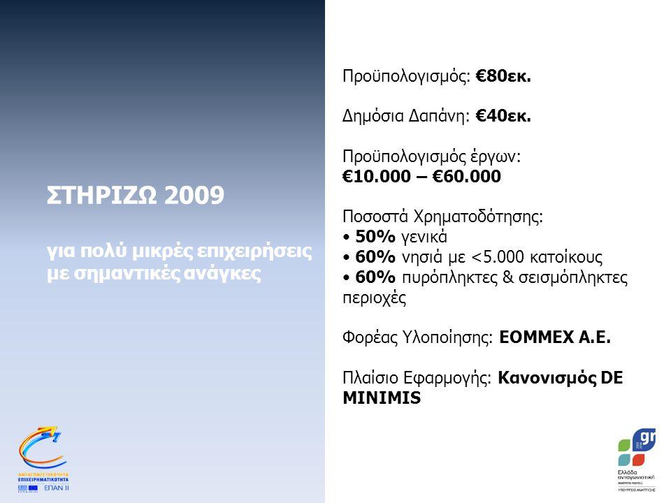 ΣΤΗΡΙΖΩ 2009 για πολύ μικρές επιχειρήσεις με σημαντικές ανάγκες Προϋπολογισμός: €80εκ.