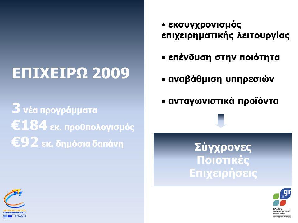 ΕΠΙΧΕΙΡΩ 2009 3 νέα προγράμματα €184 εκ. προϋπολογισμός €92 εκ.
