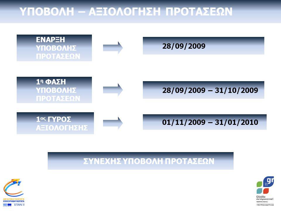 ΔΙΑΠΙΣΤΕΥΘΕΙΤΕ 2009 για αξιόπιστες υπηρεσίες Ενίσχυση φορέων & εργαστηρίων για δοκιμές για την αρχική διαπίστευσή τους ή επέκταση του πεδίου διαπίστευσής τους