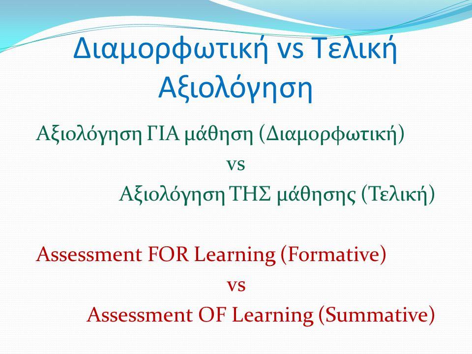 Διαμορφωτική vs Τελική Αξιολόγηση Αξιολόγηση ΓΙΑ μάθηση (Διαμορφωτική) vs Αξιολόγηση ΤΗΣ μάθησης (Τελική) Assessment FOR Learning (Formative) vs Assessment OF Learning (Summative)