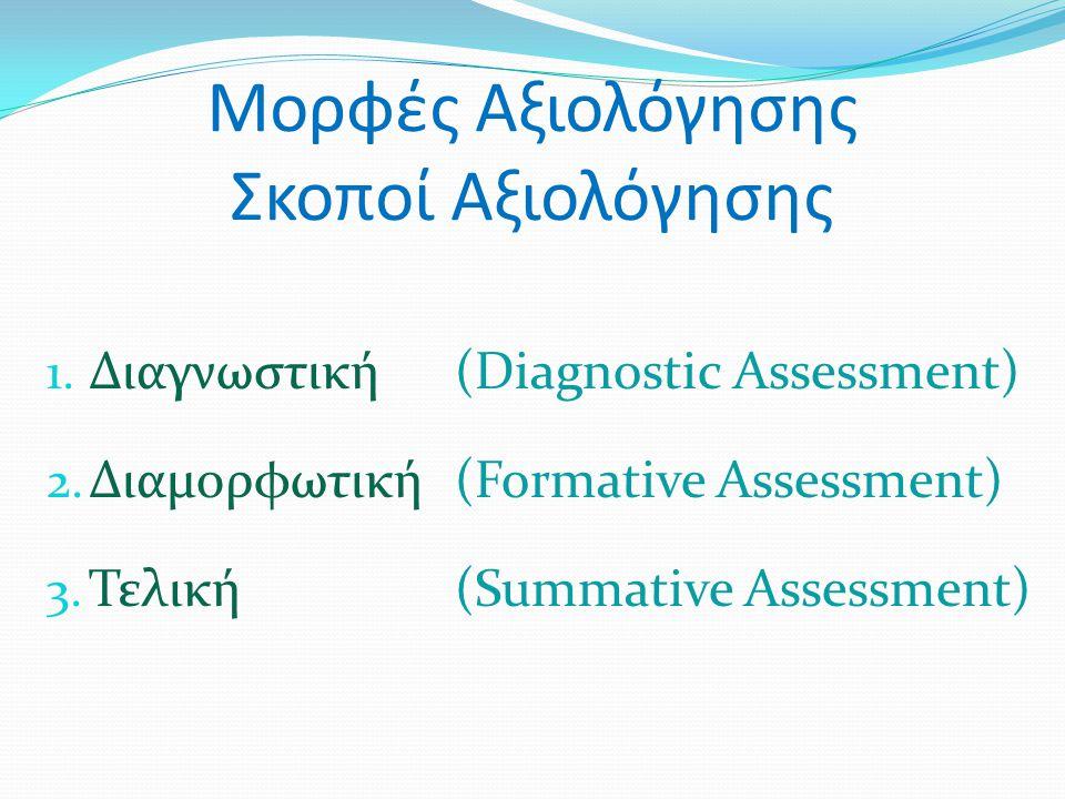 Μορφές Αξιολόγησης Σκοποί Αξιολόγησης 1. Διαγνωστική (Diagnostic Assessment) 2. Διαμορφωτική (Formative Assessment) 3. Τελική (Summative Assessment)