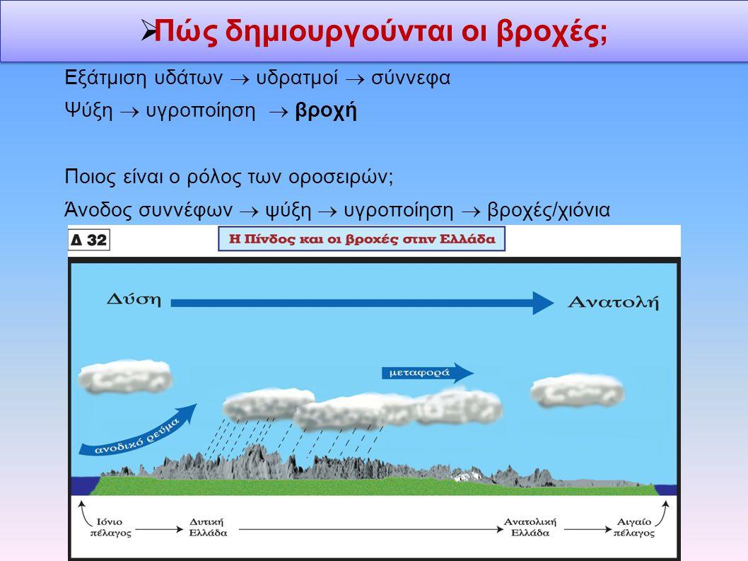  Πώς δημιουργούνται οι βροχές; Εξάτμιση υδάτων  υδρατμοί  σύννεφα Ψύξη  υγροποίηση  βροχή Ποιος είναι ο ρόλος των οροσειρών; Άνοδος συννέφων  ψύ