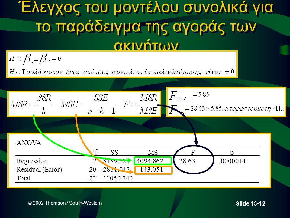 © 2002 Thomson / South-Western Slide 13-12 Έλεγχος του μοντέλου συνολικά για το παράδειγμα της αγοράς των ακινήτων ANOVA df SSMSF p Regression28189.72