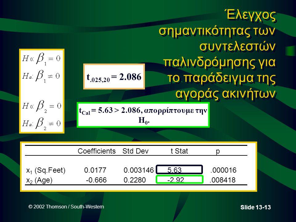 © 2002 Thomson / South-Western Slide 13-13 Έλεγχος σημαντικότητας των συντελεστών παλινδρόμησης για το παράδειγμα της αγοράς ακινήτων t Cal = 5.63 > 2