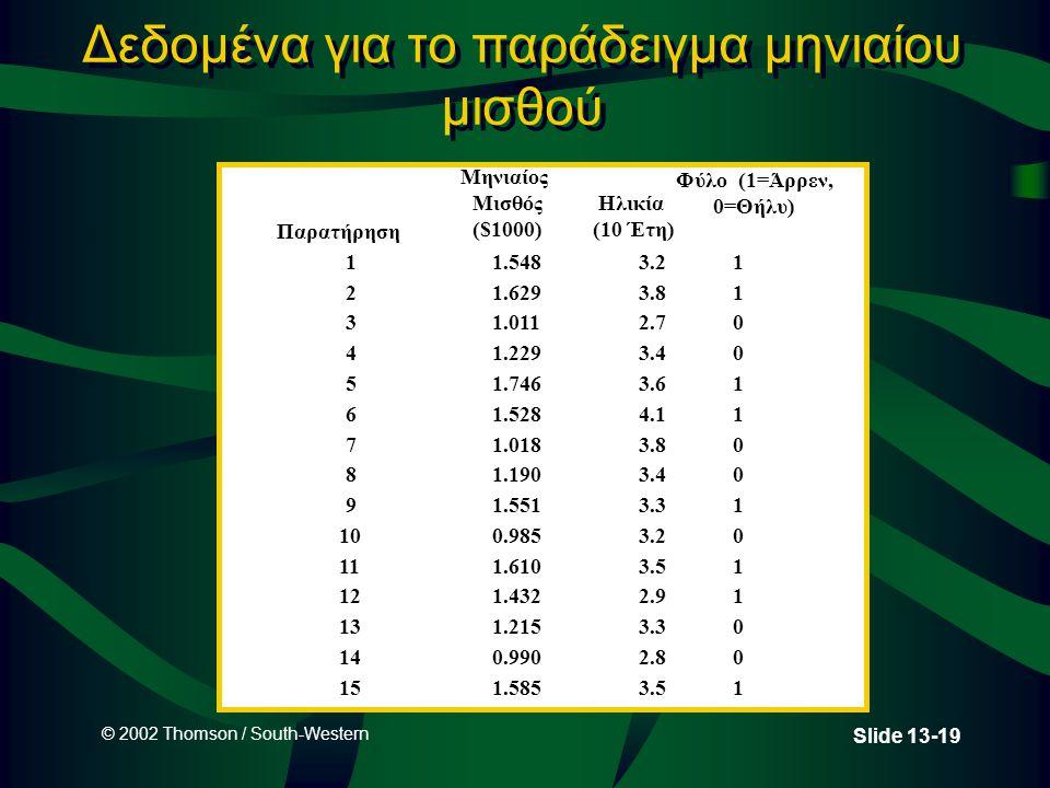 © 2002 Thomson / South-Western Slide 13-19 Δεδομένα για το παράδειγμα μηνιαίου μισθού Παρατήρηση Μηνιαίος Μισθός ($1000) Ηλικία (10 Έτη) Φύλο (1=Άρρεν