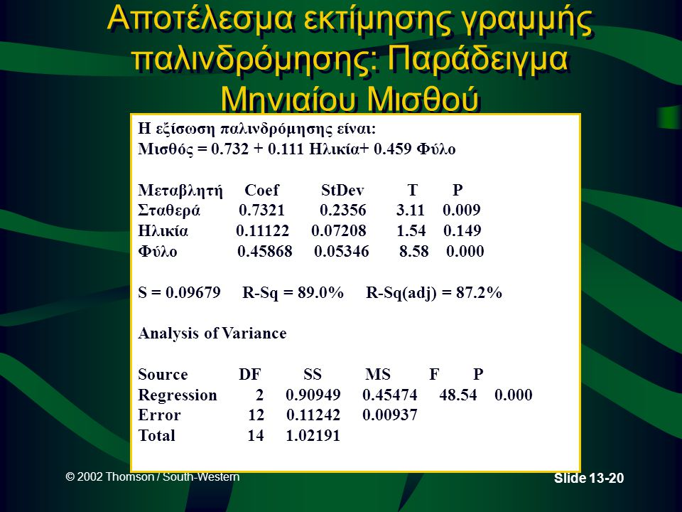 © 2002 Thomson / South-Western Slide 13-20 Αποτέλεσμα εκτίμησης γραμμής παλινδρόμησης: Παράδειγμα Μηνιαίου Μισθού Η εξίσωση παλινδρόμησης είναι: Μισθό