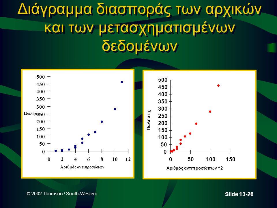 © 2002 Thomson / South-Western Slide 13-26 Διάγραμμα διασποράς των αρχικών και των μετασχηματισμένων δεδομένων 0 50 100 150 200 250 300 350 400 450 50