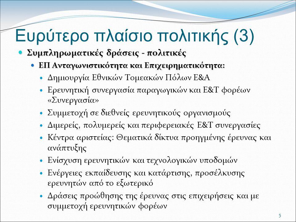 5 Ευρύτερο πλαίσιο πολιτικής (3) Συμπληρωματικές δράσεις - πολιτικές Συμπληρωματικές δράσεις - πολιτικές ΕΠ Ανταγωνιστικότητα και Επιχειρηματικότητα: ΕΠ Ανταγωνιστικότητα και Επιχειρηματικότητα: Δημιουργία Εθνικών Τομεακών Πόλων Ε&Α Ερευνητική συνεργασία παραγωγικών και Ε&Τ φορέων «Συνεργασία» Συμμετοχή σε διεθνείς ερευνητικούς οργανισμούς Διμερείς, πολυμερείς και περιφερειακές Ε&Τ συνεργασίες Κέντρα αριστείας: Θεματικά δίκτυα προηγμένης έρευνας και ανάπτυξης Ενίσχυση ερευνητικών και τεχνολογικών υποδομών Ενέργειες εκπαίδευσης και κατάρτισης, προσέλκυσης ερευνητών από το εξωτερικό Δράσεις προώθησης της έρευνας στις επιχειρήσεις και με συμμετοχή ερευνητικών φορέων