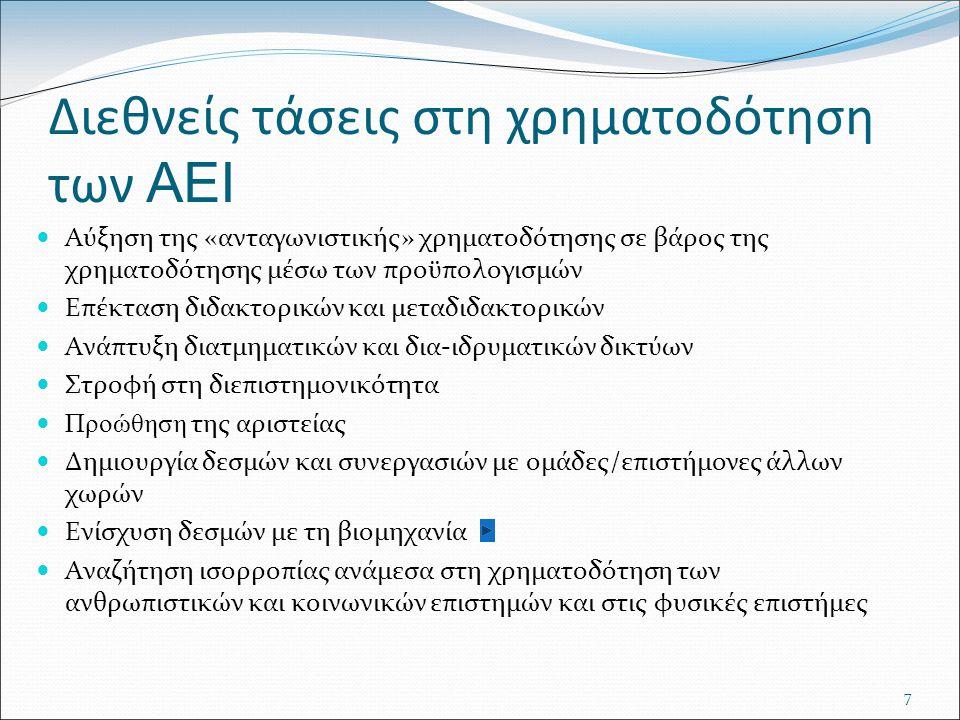 7 Διεθνείς τάσεις στη χρηματοδότηση των ΑΕΙ Αύξηση της «ανταγωνιστικής» χρηματοδότησης σε βάρος της χρηματοδότησης μέσω των προϋπολογισμών Επέκταση διδακτορικών και μεταδιδακτορικών Ανάπτυξη διατμηματικών και δια-ιδρυματικών δικτύων Στροφή στη διεπιστημονικότητα Προώθηση της αριστείας Δημιουργία δεσμών και συνεργασιών με ομάδες/επιστήμονες άλλων χωρών Ενίσχυση δεσμών με τη βιομηχανία Αναζήτηση ισορροπίας ανάμεσα στη χρηματοδότηση των ανθρωπιστικών και κοινωνικών επιστημών και στις φυσικές επιστήμες
