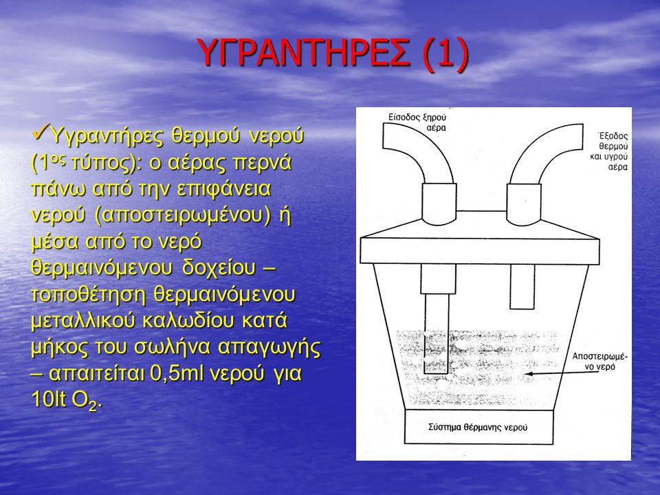 Υγραντήρες θερμού νερού (1 ος τύπος): ο αέρας περνά πάνω από την επιφάνεια νερού (αποστειρωμένου) ή μέσα από το νερό θερμαινόμενου δοχείου – τοποθέτησ