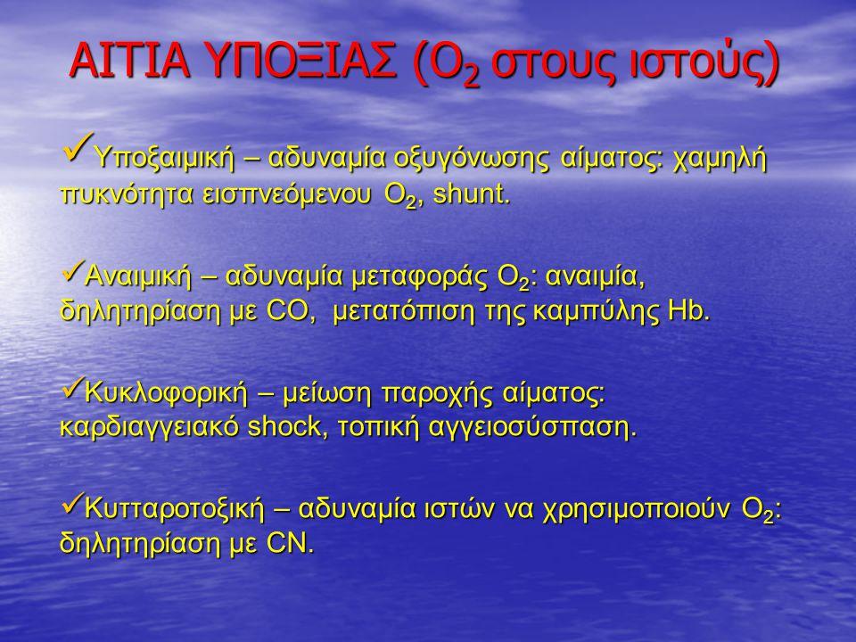 ΑΙΤΙΑ ΥΠΟΞΙΑΣ (Ο 2 στους ιστούς) Υποξαιμική – αδυναμία οξυγόνωσης αίματος: χαμηλή πυκνότητα εισπνεόμενου O 2, shunt. Υποξαιμική – αδυναμία οξυγόνωσης
