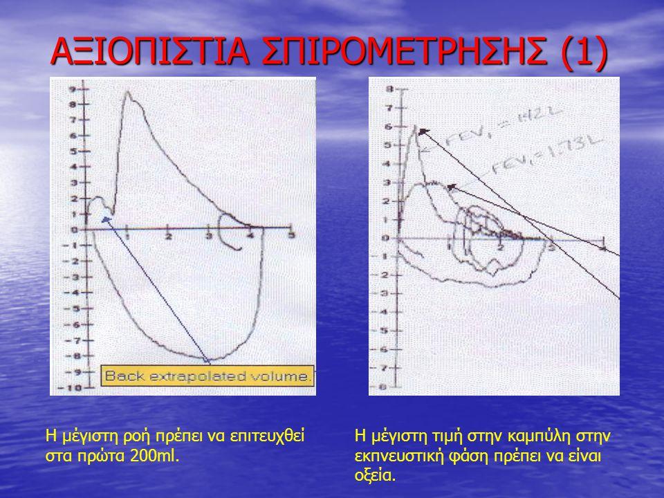 ΑΞΙΟΠΙΣΤΙΑ ΣΠΙΡΟΜΕΤΡΗΣΗΣ (1) Η μέγιστη ροή πρέπει να επιτευχθεί στα πρώτα 200ml. Η μέγιστη τιμή στην καμπύλη στην εκπνευστική φάση πρέπει να είναι οξε