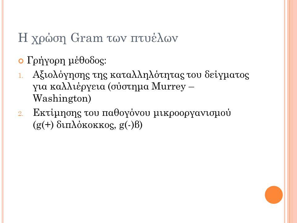 Η χρώση Gram των πτυέλων Γρήγορη μέθοδος: 1.