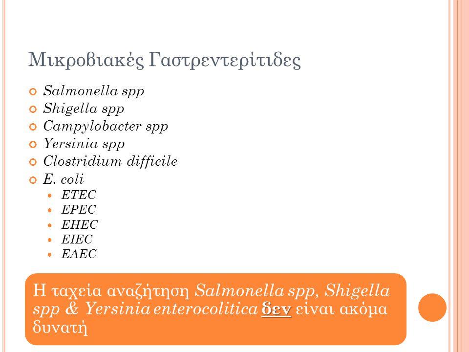 Μικροβιακές Γαστρεντερίτιδες Salmonella spp Shigella spp Campylobacter spp Yersinia spp Clostridium difficile E.