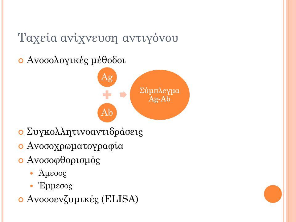 Ταχεία ανίχνευση αντιγόνου Ανοσολογικές μέθοδοι Συγκολλητινοαντιδράσεις Ανοσοχρωματογραφία Ανοσοφθορισμός Άμεσος Έμμεσος Ανοσοενζυμικές (ELISA) AgAb Σύμπλεγμα Ag-Ab
