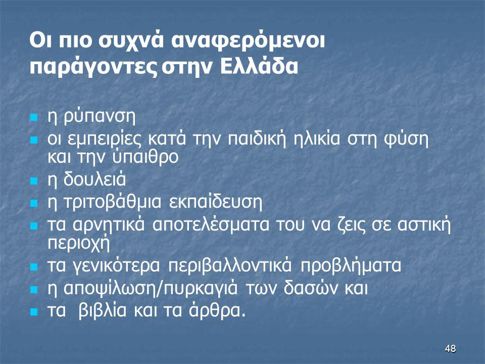 48 Οι πιο συχνά αναφερόμενοι παράγοντες στην Ελλάδα η ρύπανση οι εμπειρίες κατά την παιδική ηλικία στη φύση και την ύπαιθρο η δουλειά η τριτοβάθμια εκ