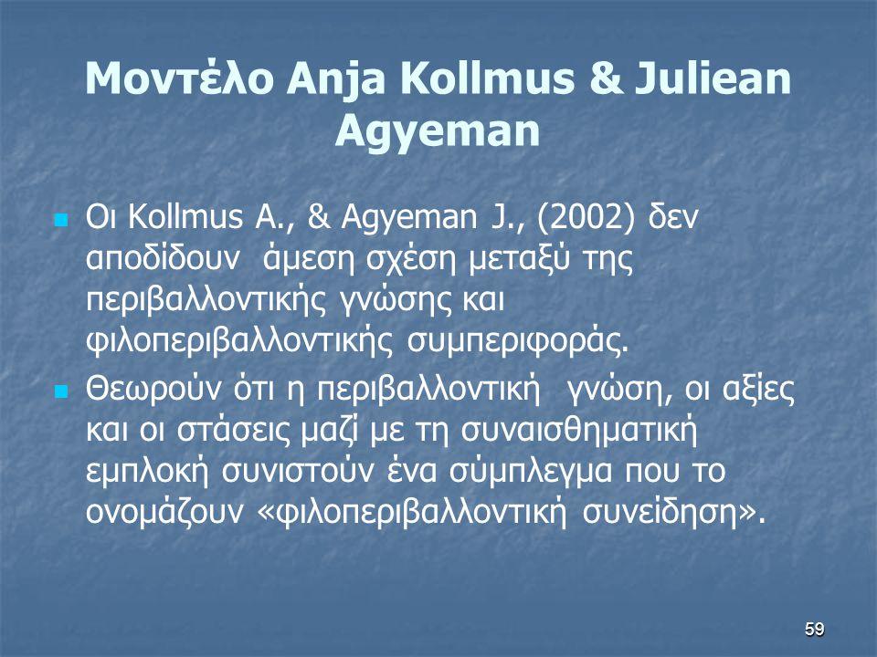 59 Μοντέλο Αnja Kollmus & Juliean Agyeman Οι Kollmus Α., & Agyeman J., (2002) δεν αποδίδουν άμεση σχέση μεταξύ της περιβαλλοντικής γνώσης και φιλοπερι
