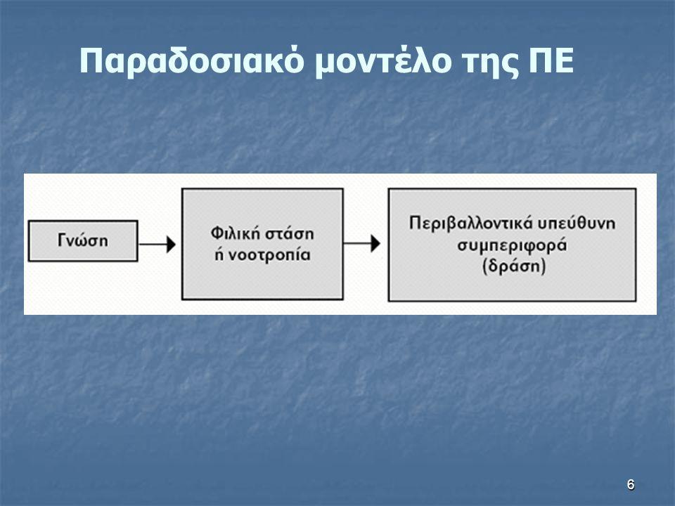 6 Παραδοσιακό μοντέλο της ΠΕ