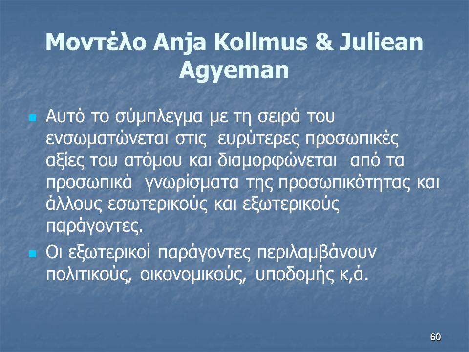 60 Μοντέλο Αnja Kollmus & Juliean Agyeman Αυτό το σύμπλεγμα με τη σειρά του ενσωματώνεται στις ευρύτερες προσωπικές αξίες του ατόμου και διαμορφώνεται