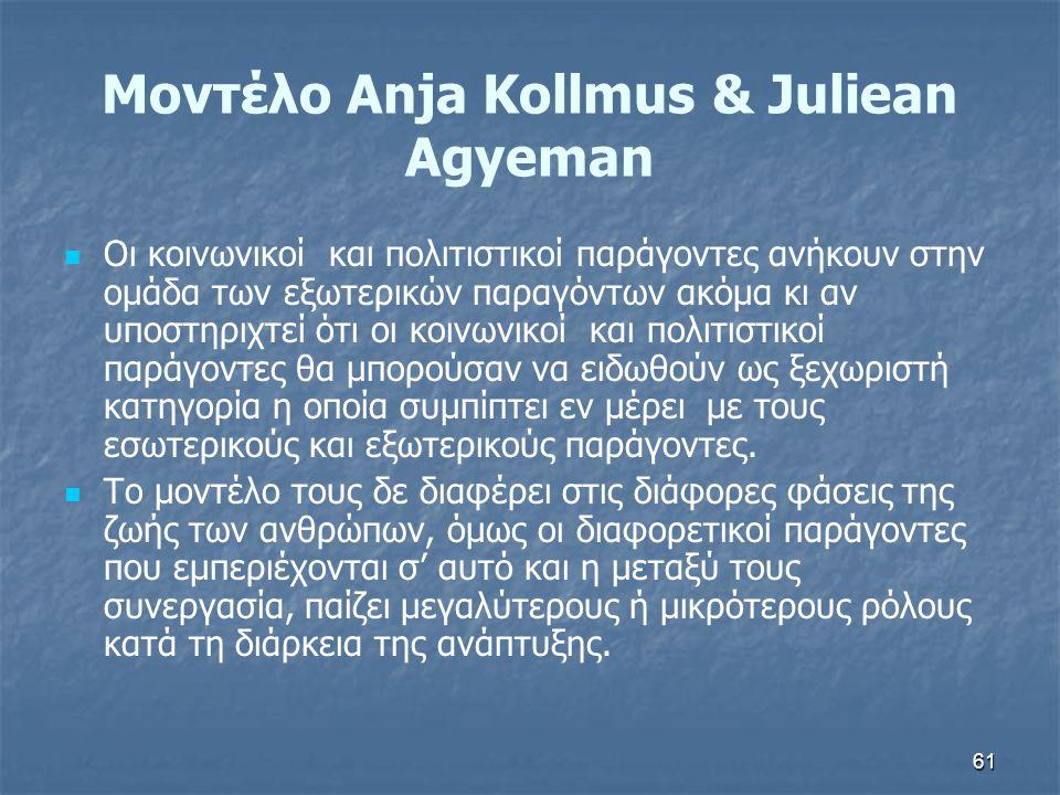 61 Μοντέλο Αnja Kollmus & Juliean Agyeman Οι κοινωνικοί και πολιτιστικοί παράγοντες ανήκουν στην ομάδα των εξωτερικών παραγόντων ακόμα κι αν υποστηριχ