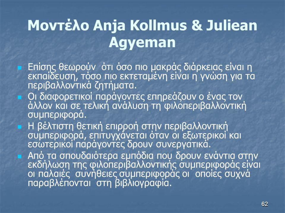 62 Μοντέλο Αnja Kollmus & Juliean Agyeman Επίσης θεωρούν ότι όσο πιο μακράς διάρκειας είναι η εκπαίδευση, τόσο πιο εκτεταμένη είναι η γνώση για τα περ