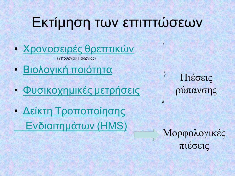 Εκτίμηση των επιπτώσεων Χρονοσειρές θρεπτικών (Υπουργείο Γεωργίας) Βιολογική ποιότητα Φυσικοχημικές μετρήσεις Δείκτη Τροποποίησης Ενδιαιτημάτων (HMS)