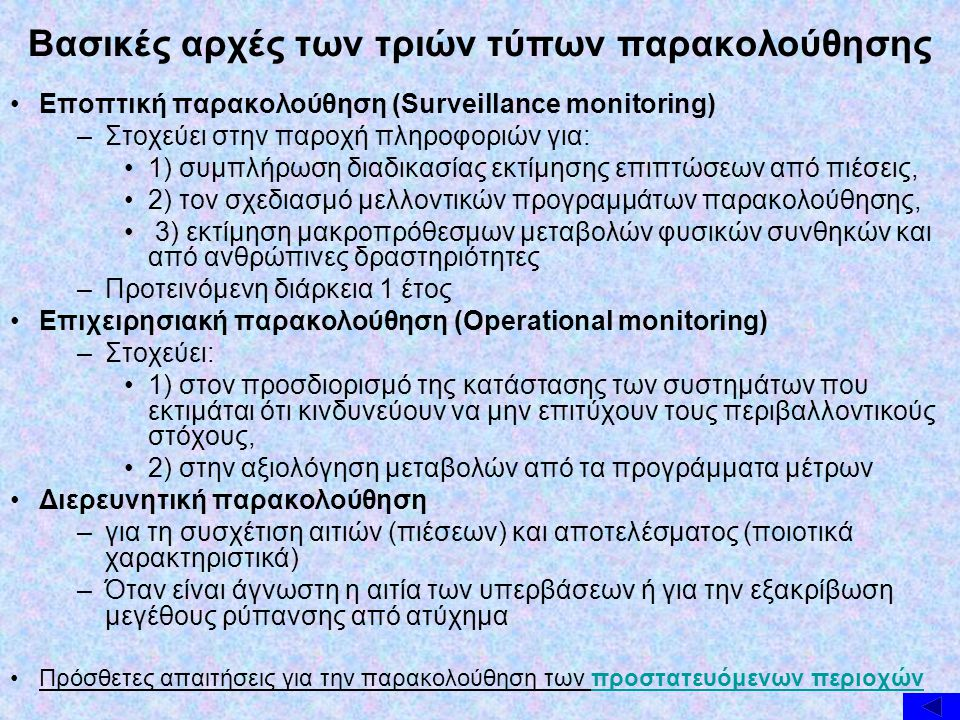 Βασικές αρχές των τριών τύπων παρακολούθησης Εποπτική παρακολούθηση (Surveillance monitoring) –Στοχεύει στην παροχή πληροφοριών για: 1) συμπλήρωση δια
