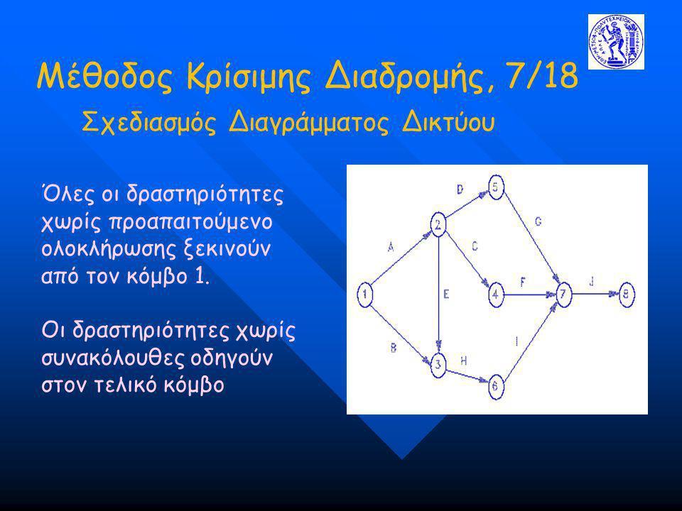 Μέθοδος Κρίσιμης Διαδρομής, 7/18 Σχεδιασμός Διαγράμματος Δικτύου Όλες οι δραστηριότητες χωρίς προαπαιτούμενο ολοκλήρωσης ξεκινούν από τον κόμβο 1.