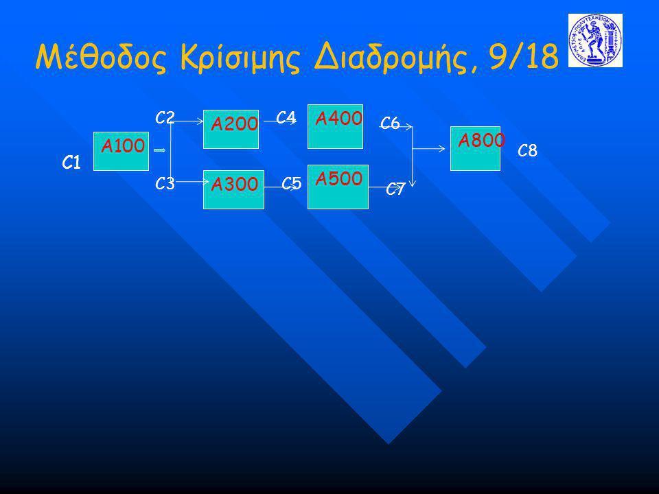 Μέθοδος Κρίσιμης Διαδρομής, 9/18 A100 C1 A200 A300 C2 C3 C4 C5 A400 A500 A800 C6 C7 C8